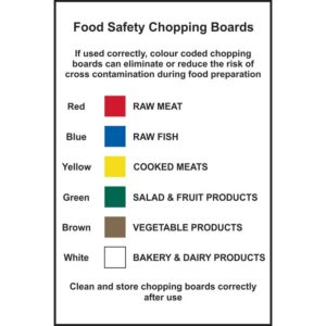 Food Safety Chopping Boards Information Sign